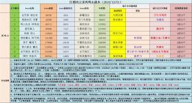 江湖风云录 v5.16 手游下载 截图
